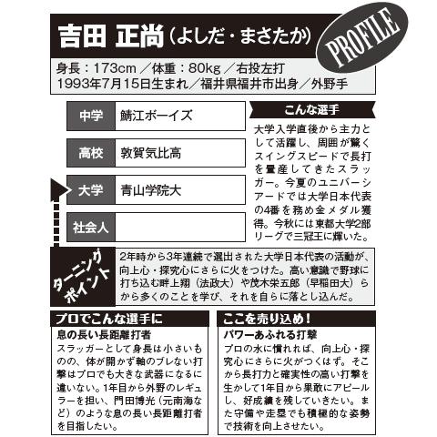 吉田正尚プロフィール