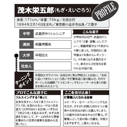 茂木栄五郎プロフィール